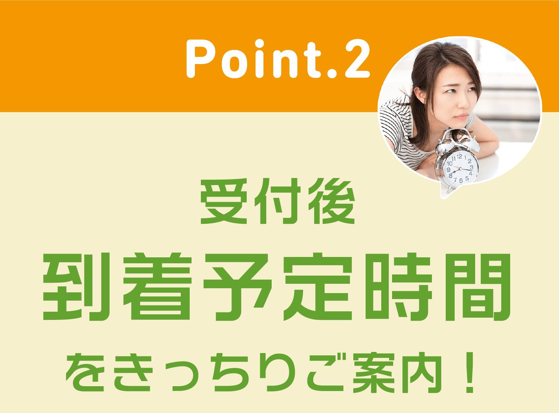 point2 受電後到着予定時間をきっちりご案内!